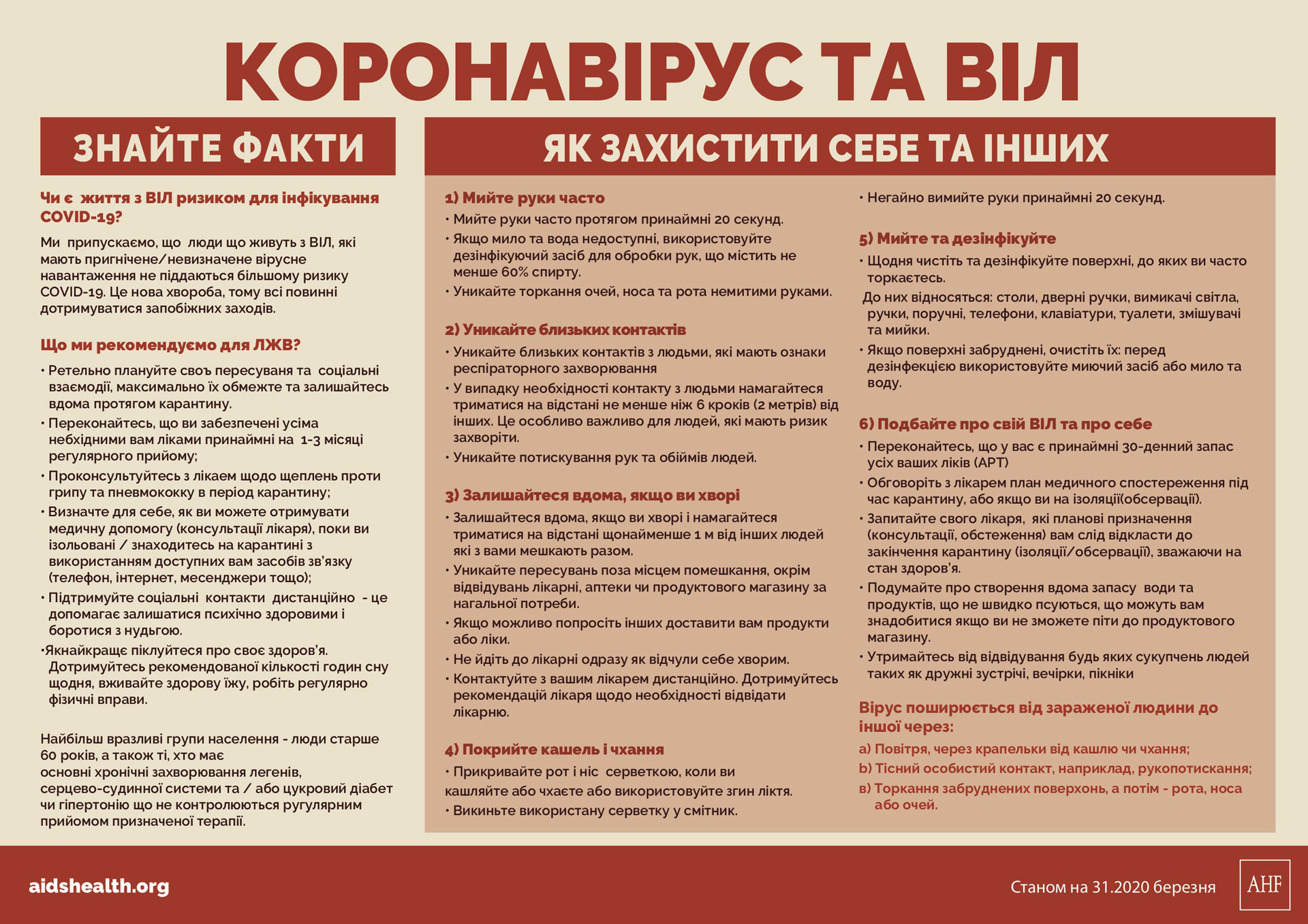 20 Iec Covid19 Hiv Factsheet A3 Landscape Ukrainian Updated March.31.2020 (1)